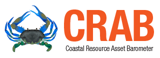 Georgia Coastal Resource Asset Barometer (CRAB) Dashboard